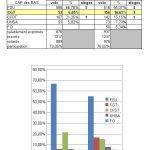 jpg/BAS_resultats.jpg