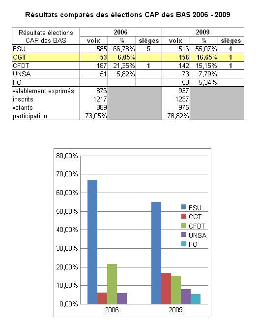 BAS_resultats.jpg