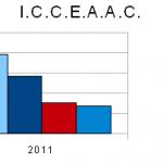 png/08-compar_ICCEAAC.png