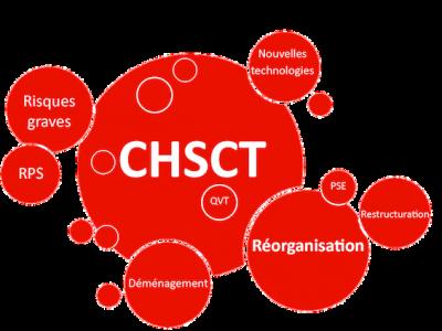 Compte-rendu du CHSCT-AC du 20 juin 2018