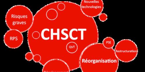 déclaration de la CGT Culture en CHSCT ministériel du 4 octobre 2012