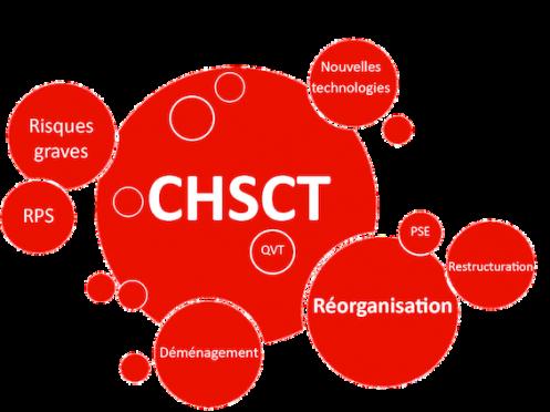 Compte rendu du CHSCT du SEMM du 17 décembre 2015