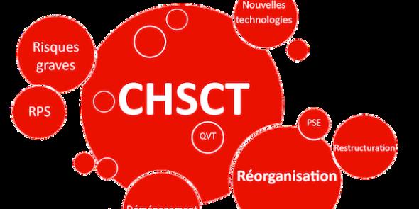 Compte-rendu du CHSCT AC du 3 octobre 2018