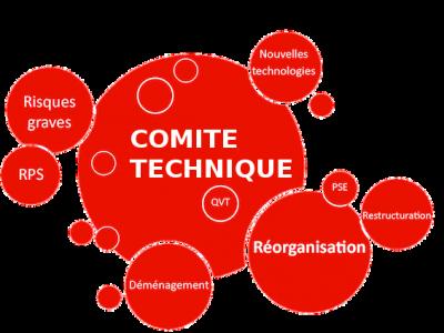 Compte-rendu du Comité technique d'administration centrale du 21 avril 2017