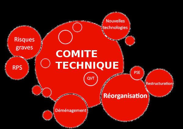 Comité technique