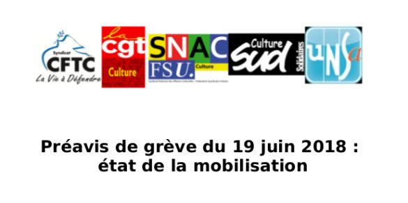 Préavis de grève du 19 juin 2018: état de la mobilisation