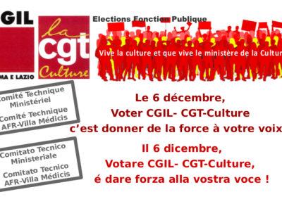 Élections 2018  Académie de France à Rome – Villa Médicis
